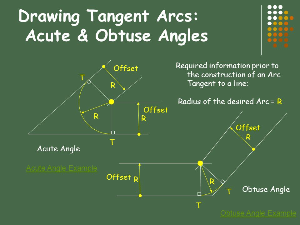 Drawing Tangent Arcs: Acute & Obtuse Angles R R R R R T T T T Acute Angle Obtuse Angle R Required information prior to the construction of an Arc Tangent to a line: Radius of the desired Arc = R Acute Angle Example Obtuse Angle Example Offset