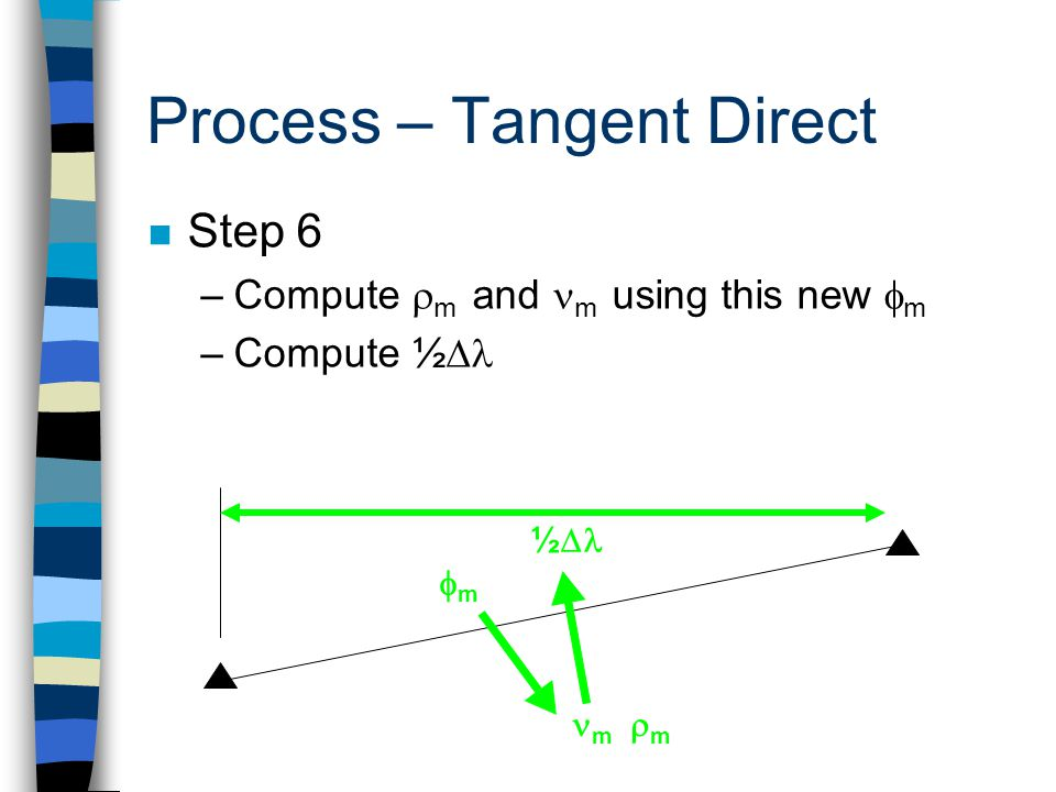 Process – Tangent Direct n Step 6 –Compute  m and m using this new  m –Compute ½  mm m mm ½½