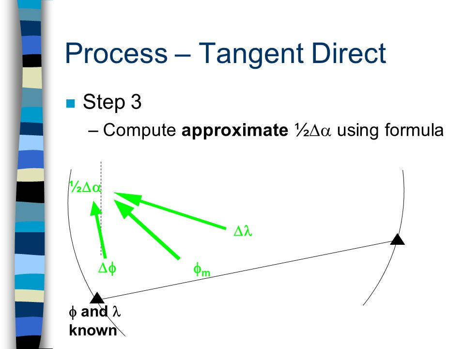 Process – Tangent Direct n Step 3 –Compute approximate ½  using formula  and known  mm  ½ 