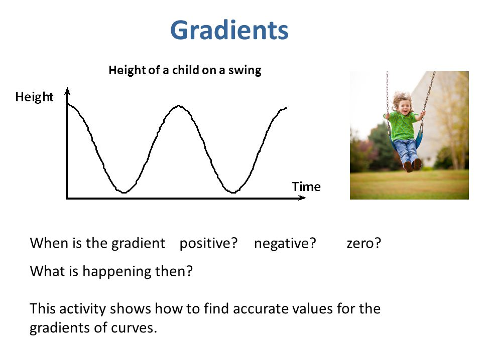 Measuring gradients y step x step tangent Straight lines y y = mx + c c 0 x Curves y x 0 y step x step m = gradient = P