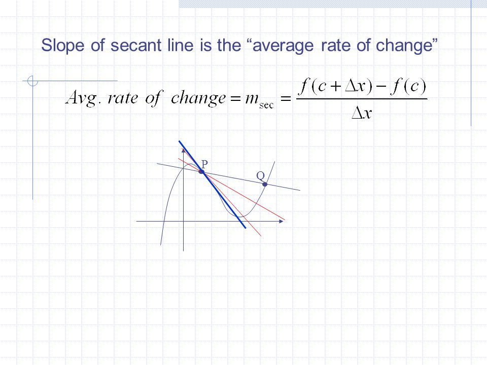 Instantaneous rate of change (Slope at a point) when  0 the will be approaching to a certain value.