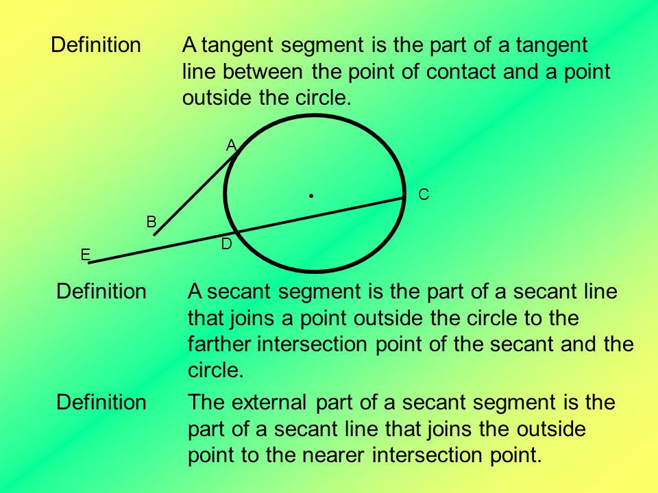 DefinitionA tangent segment is the part of a tangent line between the point of contact and a point outside the circle.