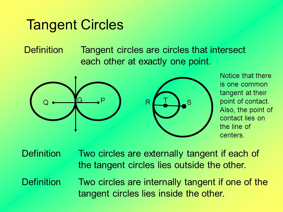A B O D E DefinitionA common tangent is a line tangent to two circles (not necessarily the same point).