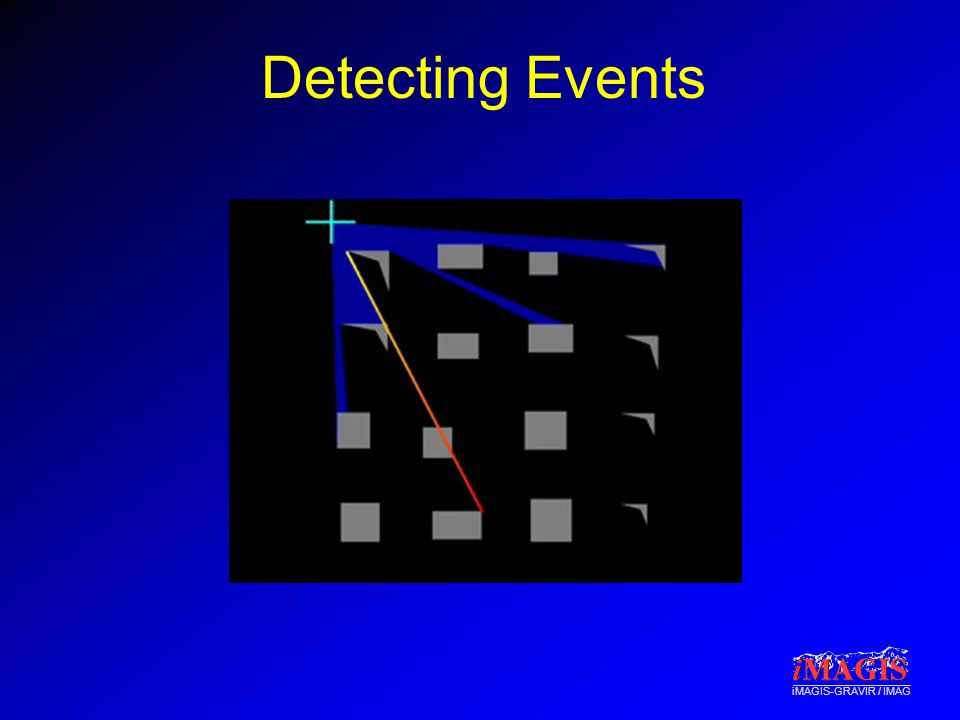 iMAGIS-GRAVIR / IMAG Detecting Events