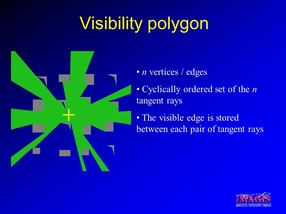 iMAGIS-GRAVIR / IMAG Overview Kinetic Data Structures (KDS) Visibility polygon Detecting crossing events Updating the visibility polygon Conclusion