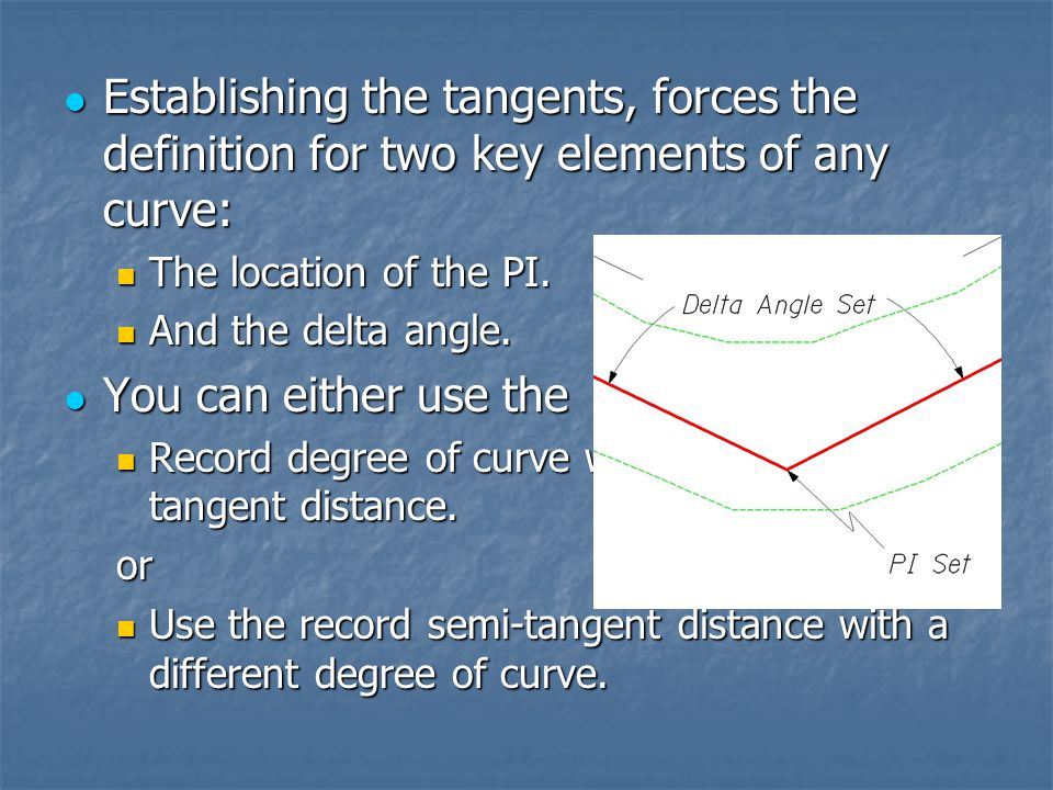 Establishing the tangents, forces the definition for two key elements of any curve: Establishing the tangents, forces the definition for two key elements of any curve: The location of the PI.
