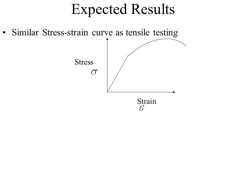 Expected Results Similar Stress-strain curve as tensile testing Stress Strain