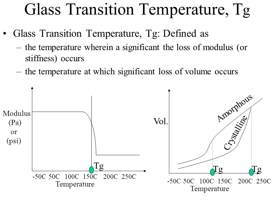 Glass Transition Temperature, T g Glass Transition Temperature, Tg: Defined as –the temperature wherein a significant the loss of modulus (or stiffnes