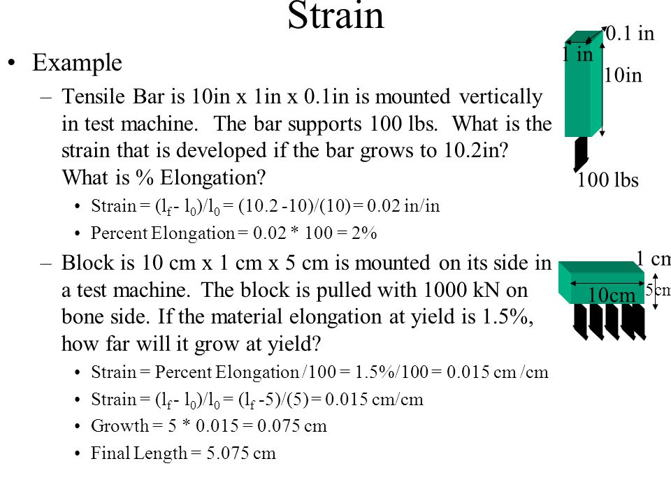 Strain Example –Tensile Bar is 10in x 1in x 0.1in is mounted vertically in test machine. The bar supports 100 lbs. What is the strain that is develope