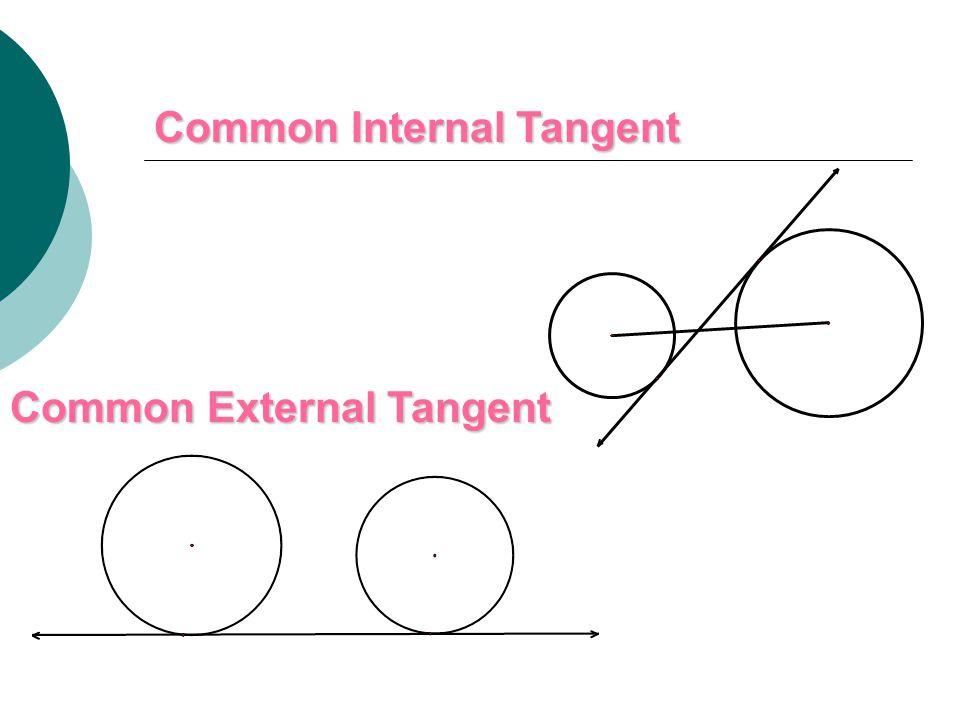 Common Internal Tangent Common External Tangent