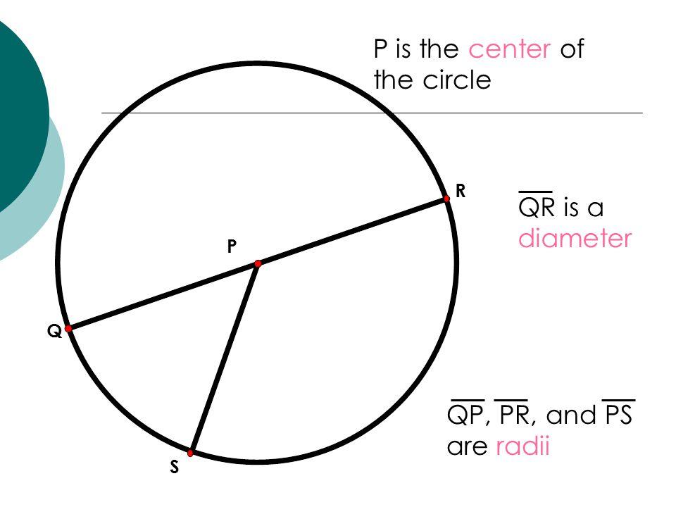 example Solve for the radius, r A B C r 28ft 14ft r 2 + 28 2 = (r + 14) 2 r 2 + 784 = r 2 + 28r + 196 784 = 28r + 196 588 = 28r 21 = r