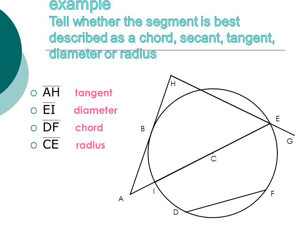  AH  EI  DF  CE A B C D E F G H I tangent diameter chord radius
