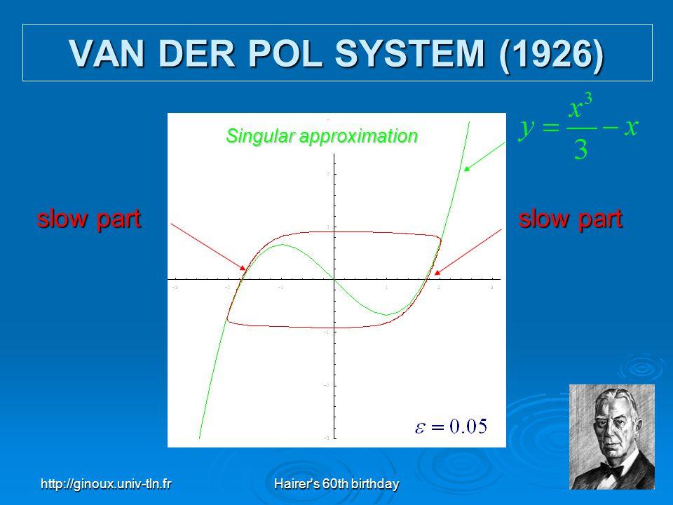 http://ginoux.univ-tln.frHairer's 60th birthday23 VAN DER POL SYSTEM (1926) slow part slow part slow part slow part Singular approximation