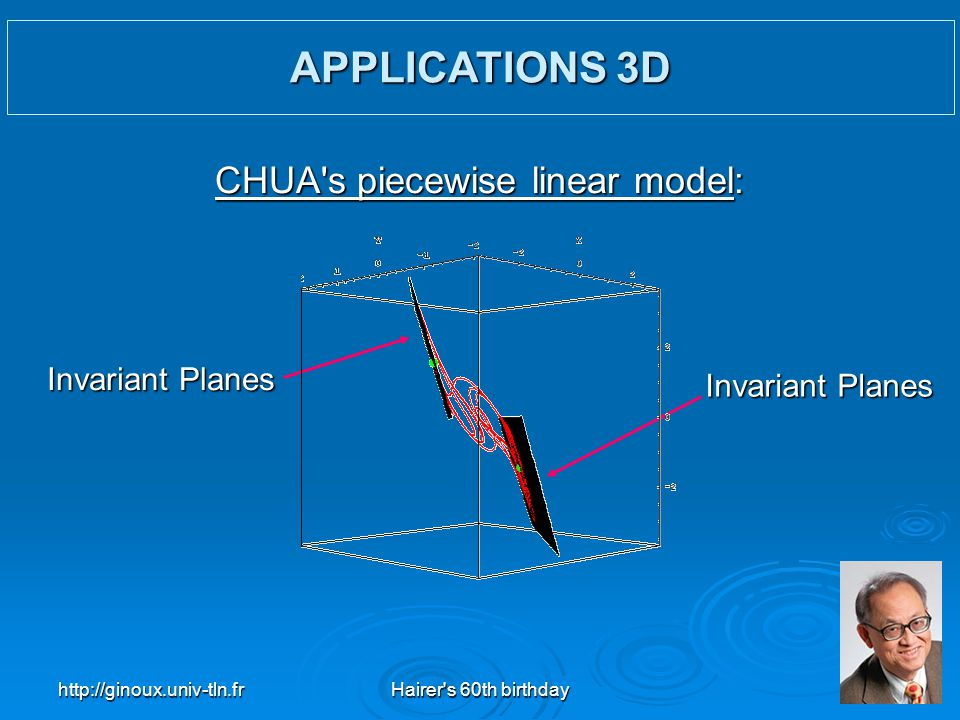 http://ginoux.univ-tln.frHairer's 60th birthday34 CHUA's piecewise linear model: APPLICATIONS 3D Invariant Planes