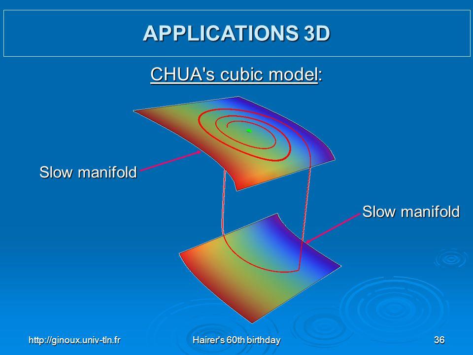 http://ginoux.univ-tln.frHairer's 60th birthday36 APPLICATIONS 3D Slow manifold CHUA's cubic model: