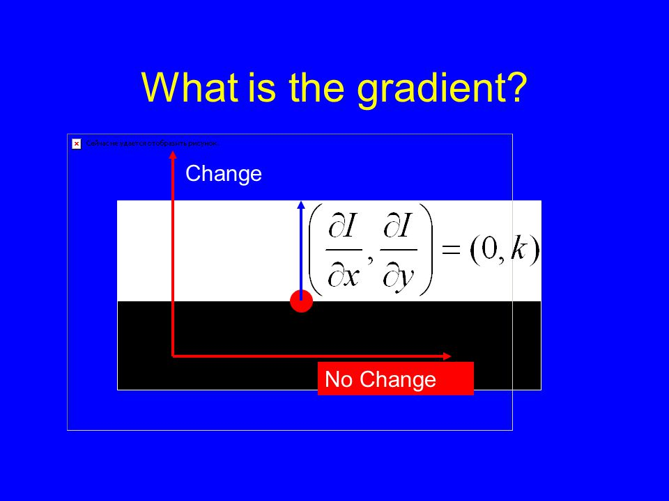 What is the gradient? No Change Change