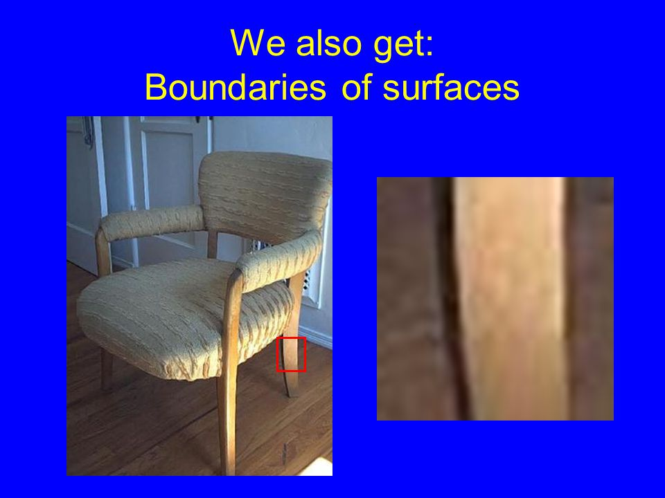 We also get: Boundaries of surfaces