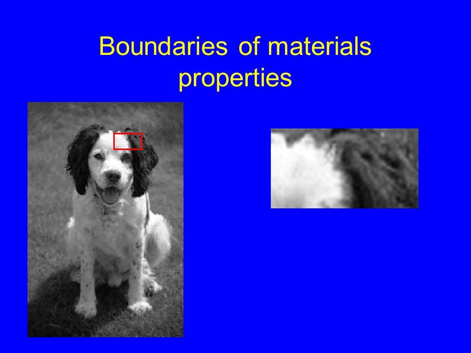 Boundaries of materials properties