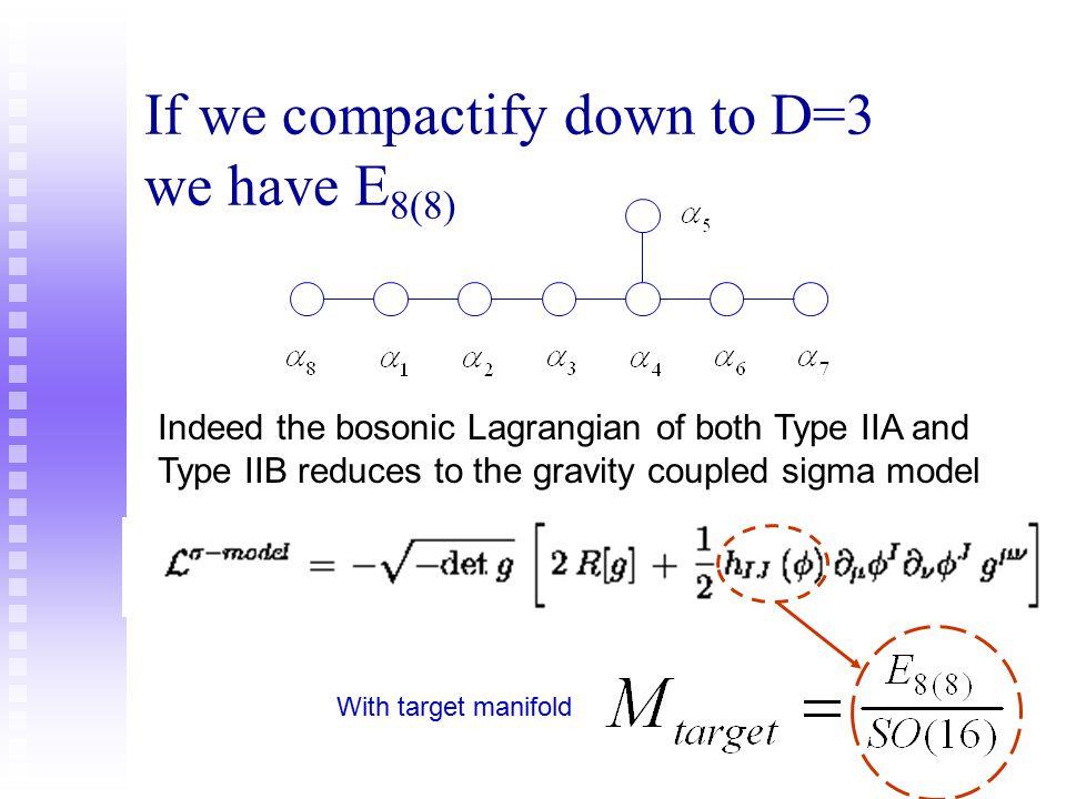 The Type IIB chain of subalgebras U duality in D=10