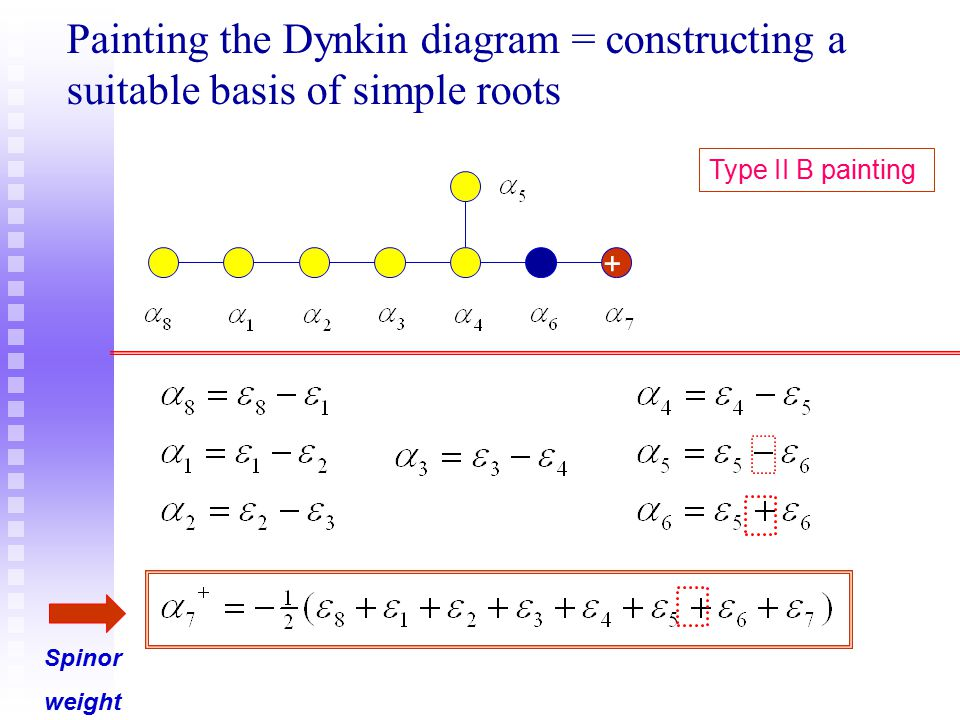 If we compactify down to D=3 we have E 8(8) Indeed the bosonic Lagrangian of both Type IIA and Type IIB reduces to the gravity coupled sigma model Wit