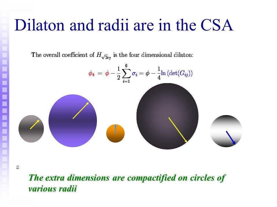 String Theory understanding of the algebraic decomposition Parametrizes both metrics G ij and B-fields B ij on the Torus Metric moduli space Internal