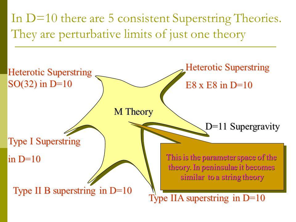 Scalar cosets in d=4