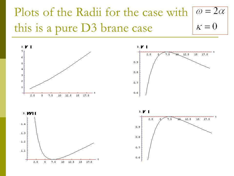 Energy density and equations of state P in 12P in 34 P in 567P in 89