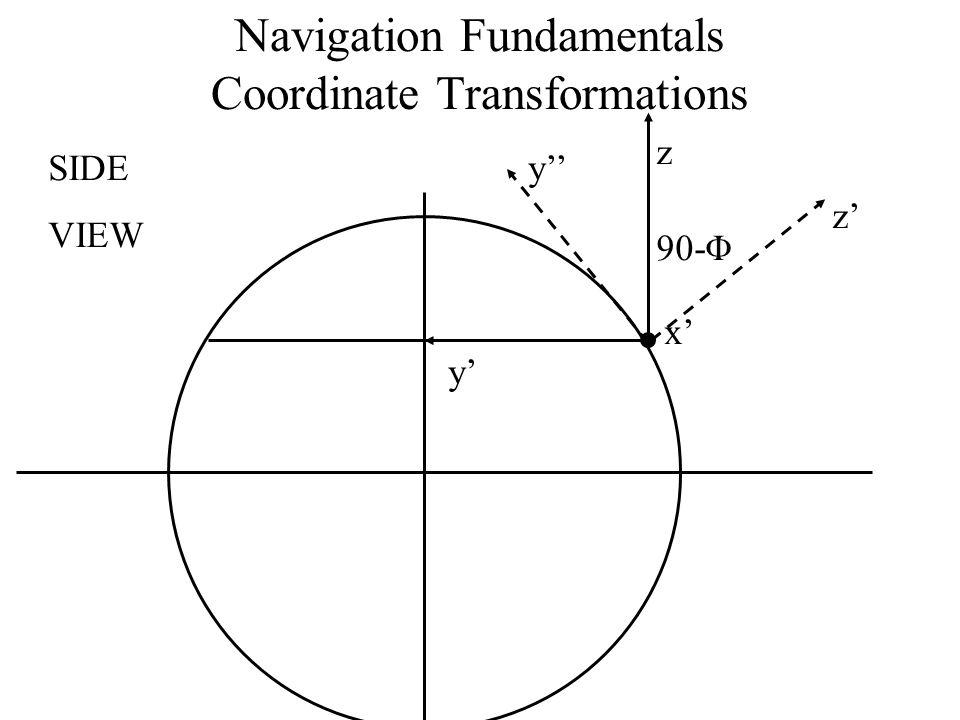 Navigation Fundamentals Coordinate Transformations SIDE VIEW x' y' y'' 90-Φ z z'