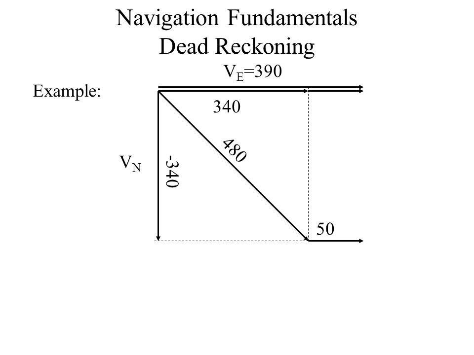 Navigation Fundamentals Dead Reckoning 480 50 VNVN V E =390 340 -340 Example: