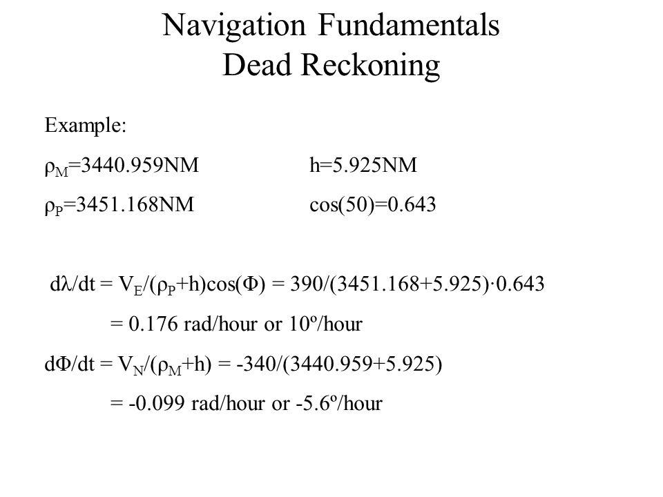 Navigation Fundamentals Dead Reckoning Example: ρ M =3440.959NMh=5.925NM ρ P =3451.168NMcos(50)=0.643 dλ/dt = V E /(ρ P +h)cos(Φ) = 390/(3451.168+5.92