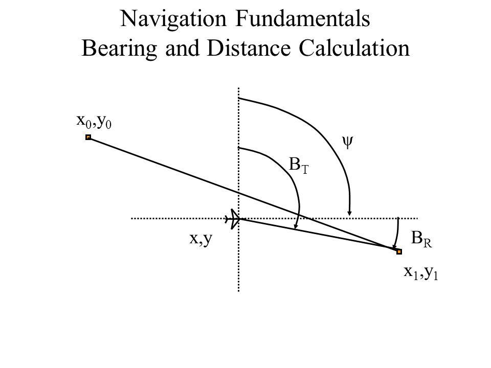 Navigation Fundamentals Bearing and Distance Calculation x 0,y 0 x 1,y 1 x,y BTBT ψ BRBR