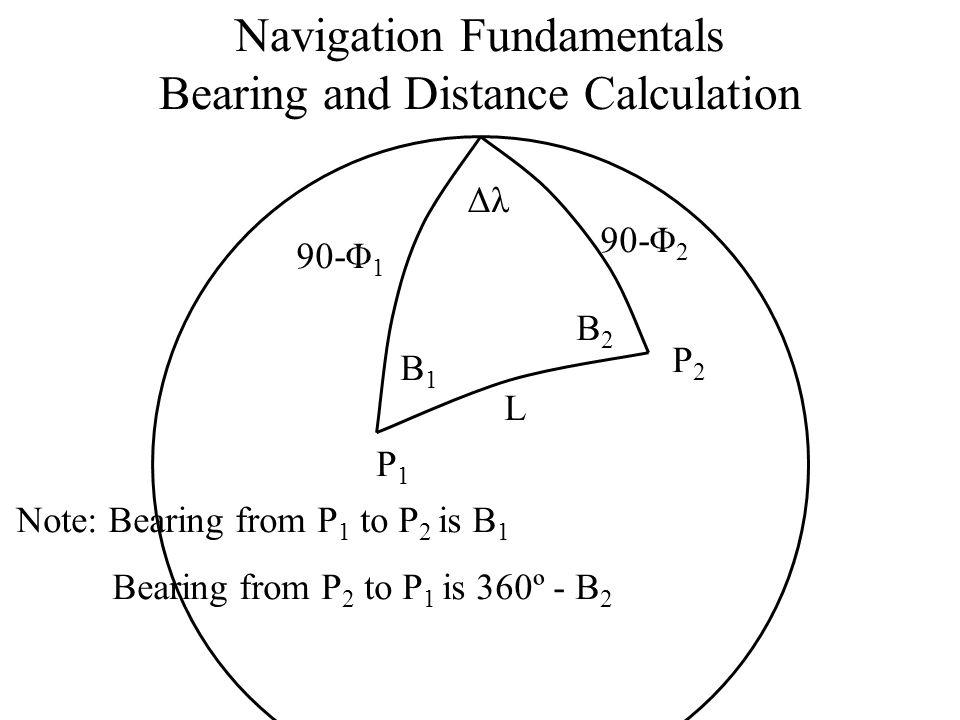 Navigation Fundamentals Bearing and Distance Calculation 90-Φ 1 90-Φ 2 L P1P1 P2P2 B1B1 B2B2 Δλ Note: Bearing from P 1 to P 2 is B 1 Bearing from P 2