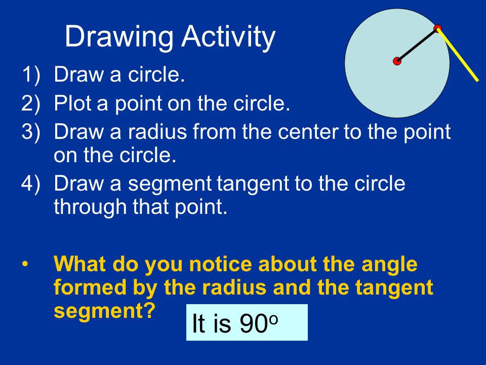 Drawing Activity 1)Draw a circle. 2)Plot a point on the circle. 3)Draw a radius from the center to the point on the circle. 4)Draw a segment tangent t