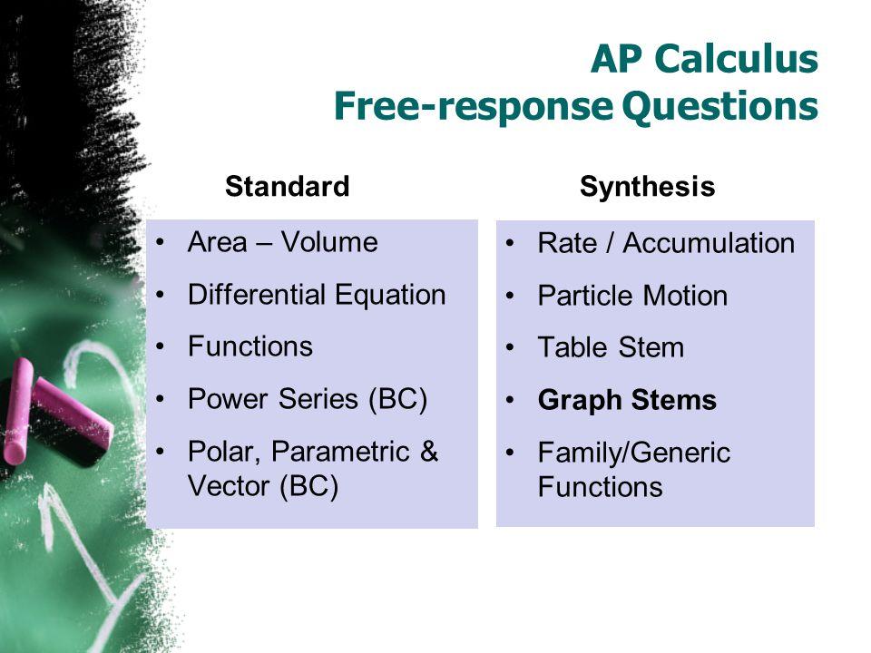 AP Calculus Graph-stem Questions 2006 AB 3