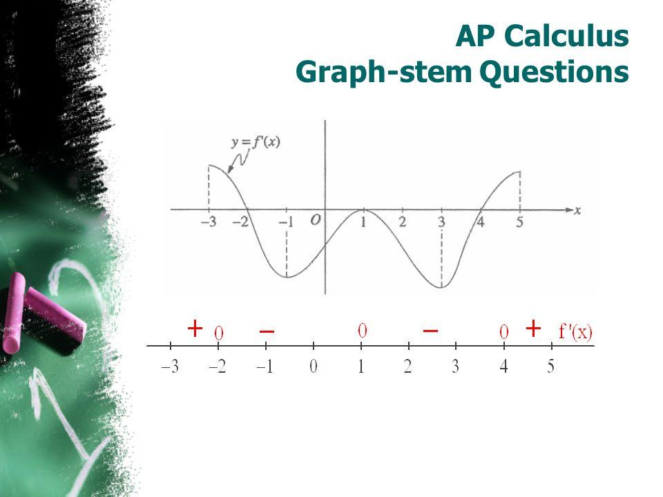 xg(x)g(x) -6? -4 ? +  -2 ? + 2  0 ? + 2  –1 = 7 ? = 8 – 2  2 3 4