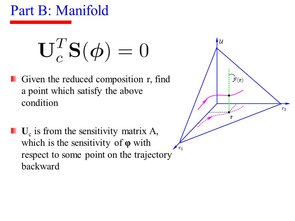 Part B: Manifold Given the reduced composition r, find a point which satisfy the above condition U c is from the sensitivity matrix A, which is the sensitivity of φ with respect to some point on the trajectory backward