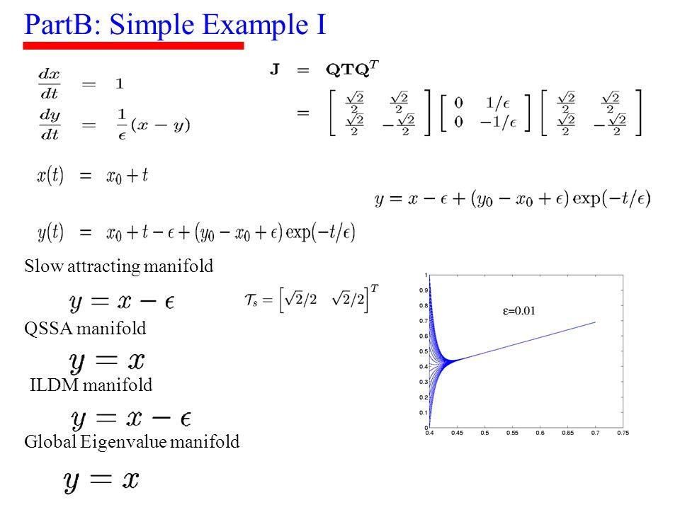 PartB: Simple Example I Slow attracting manifold QSSA manifold ILDM manifold Global Eigenvalue manifold