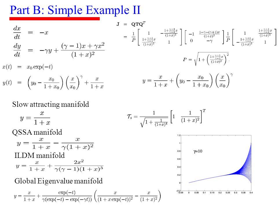 Part B: Simple Example II Slow attracting manifold QSSA manifold ILDM manifold Global Eigenvalue manifold