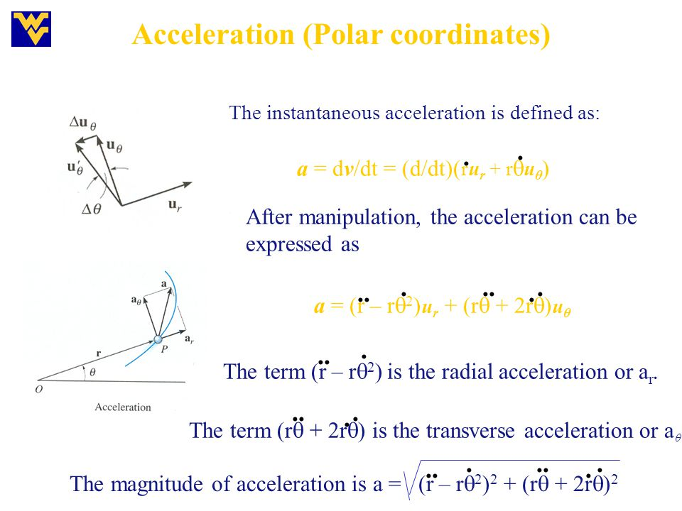 Acceleration (Polar coordinates) The instantaneous acceleration is defined as: a = dv/dt = (d/dt)( ru r + r  u θ ) After manipulation, the accelerati