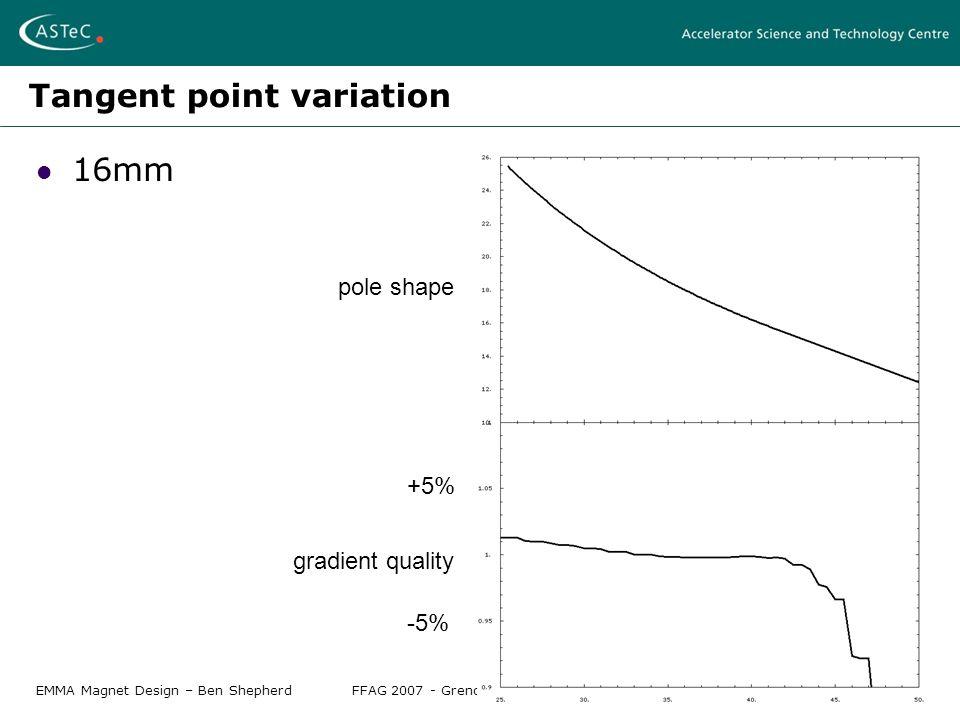 EMMA Magnet Design – Ben ShepherdFFAG 2007 - Grenoble, April 12-17 2007 Tangent point variation 16mm pole shape gradient quality +5% -5%