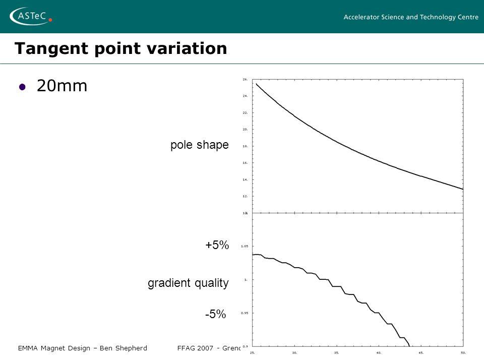 EMMA Magnet Design – Ben ShepherdFFAG 2007 - Grenoble, April 12-17 2007 Tangent point variation 20mm pole shape gradient quality +5% -5%