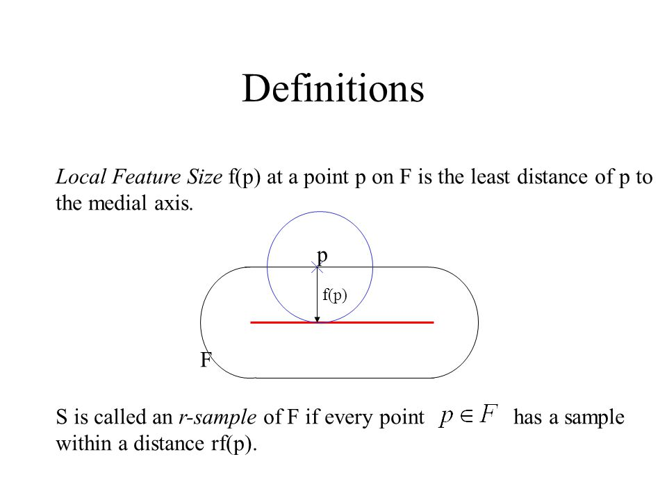 Definitions Local Feature Size f(p) at a point p on F is the least distance of p to the medial axis.