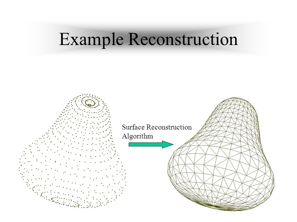 The Problem with 3D Slivers : Even very dense sampling does not guarantee that the Voronoi Vertices approximate the Medial axis which is true in case of 2D Crust.