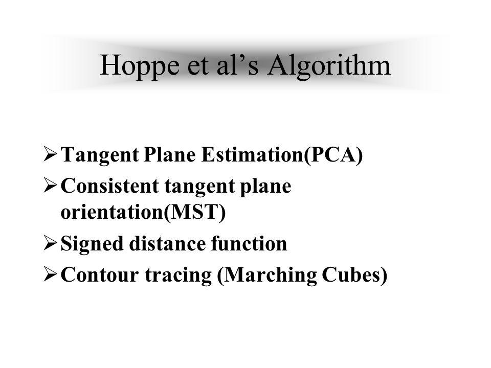 Hoppe et al's Algorithm  Tangent Plane Estimation(PCA)  Consistent tangent plane orientation(MST)  Signed distance function  Contour tracing (Marching Cubes)