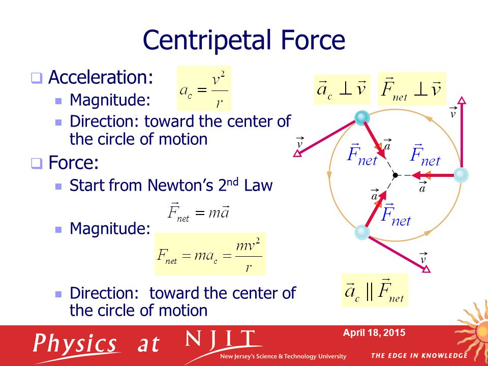 April 18, 2015 Centripetal Force  Acceleration: Magnitude: Direction: toward the center of the circle of motion  Force: Start from Newton's 2 nd Law