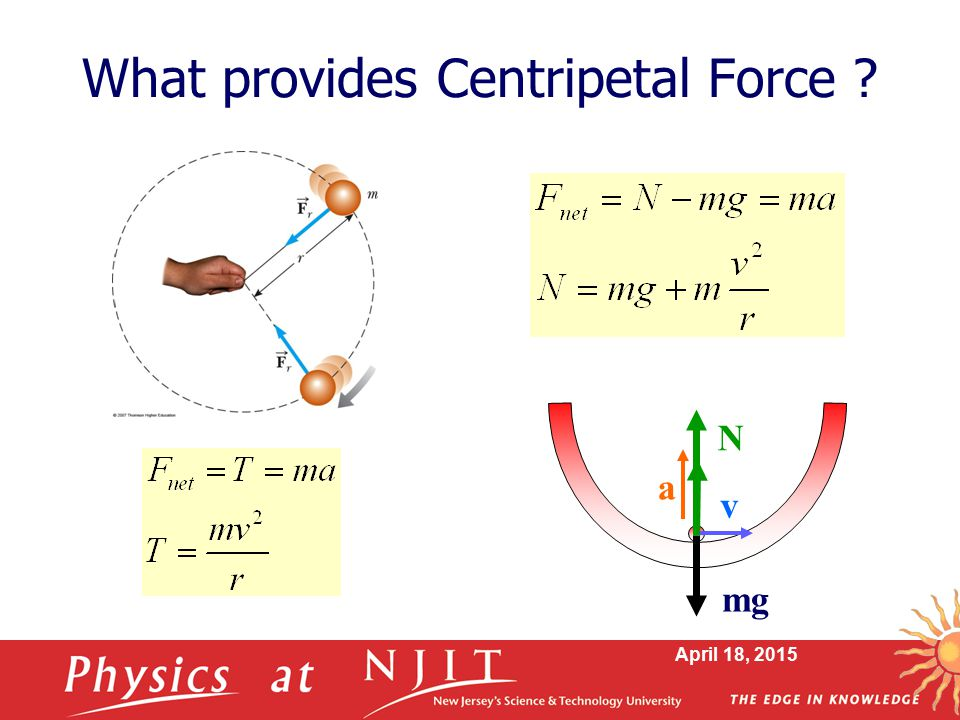 April 18, 2015 a What provides Centripetal Force ? mg N v