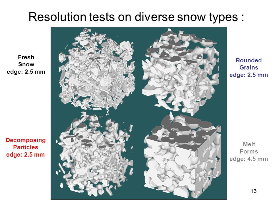 13 Resolution tests on diverse snow types : Fresh Snow edge: 2.5 mm Decomposing Particles edge: 2.5 mm Rounded Grains edge: 2.5 mm Melt Forms edge: 4.