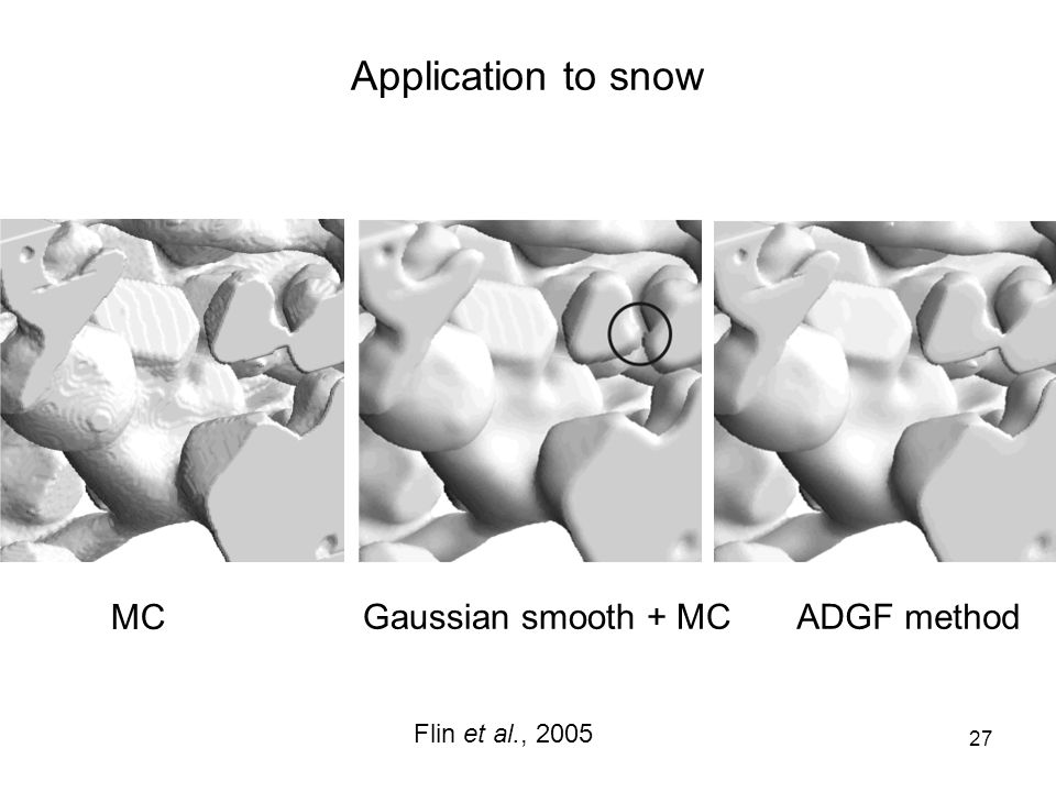 27 MC Gaussian smooth + MCADGF method Application to snow Flin et al., 2005