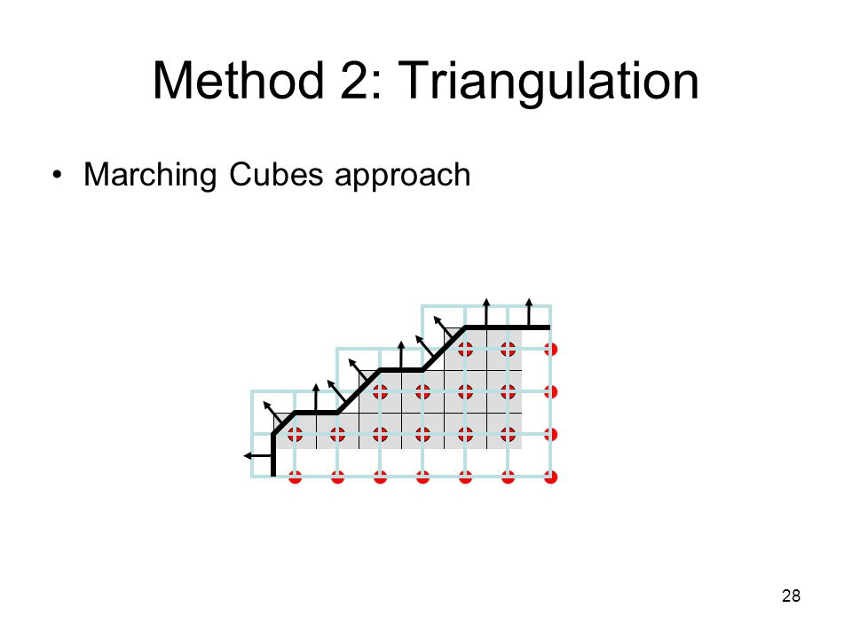 28 Method 2: Triangulation Marching Cubes approach