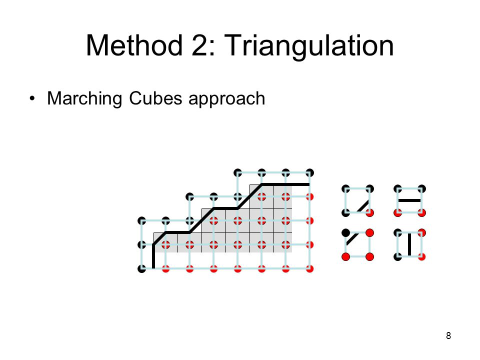 8 Method 2: Triangulation Marching Cubes approach
